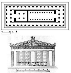 plan of the temple of hera 1 mid 6th century bce