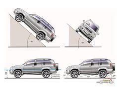 Tons of good Prado 120 Pics - Toyota 120 Platforms Forum