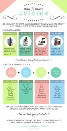 How to start juicing