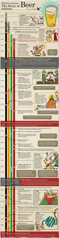 "history of #beer #infographic www.LiquorList.com ""The Marketplace for Adults with Taste!"" @LiquorListcom #LiquorList.com"