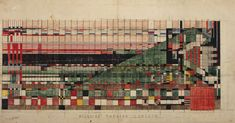 Design for Theatre Curtain : Hillside Theatre : Taliesin, Spring Green WI (1952) | Frank Lloyd Wright