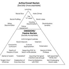 Building a Multi-Ethnic, Inclusive & Antiracist Organization