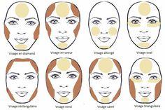 Le contouring – ou la magie du make-up ! Le Contouring, Make Up Tutorial Contouring, Contour Makeup, Roche Posay, Makeup Techniques, Makeup Tricks, Tips Belleza, Free Makeup, Facial Masks