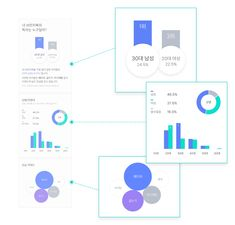 브런치북 완독자수로 작품의 잠재력을 확인하세요 Graph Design, Web Ui Design, Chart Design, Layout Design, Logo Design, Design Ideas, Dashboard Ui, Dashboard Design, Web Graph