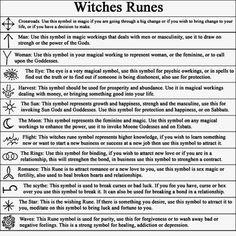 This will have basics spells, etc. on what ever beginning witch needs… #spiritual #Spiritual #amreading #books #wattpad