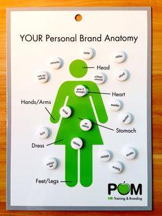Wie ben je, wat wil je & wat kan je? POM helpt jou hiermee. www.pomhr.nl