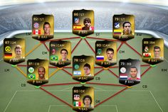 FUT 14 TOTW 29 (April 2nd 2014) www.fifa-coins.com FUT 14 TOTW 29 IF (in-form) players (including SIF Bale, SIF Reus, SIF Diego Costa & SIF Kaká!) will be available in packs from 6pm (UK time), April 2nd 2014 until 5:30pm (UK time), April 9th 2014. This team can be challenged in the 'Team of the Week' section within FIFA 14 Ultimate Team on your console.