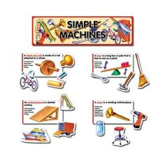 """Simple Machines Mini Bulletin Board Set """"Inspired by 1st Grade Science, Science Fair, Science Lessons, Teaching Science, Science For Kids, Science Activities, Science Projects, Science And Nature, Physical Science"""