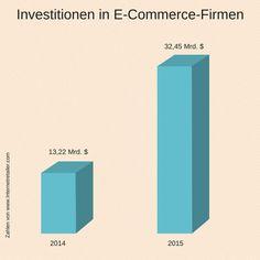 Auf einen Blick: E-Commerce überstrahlt alles