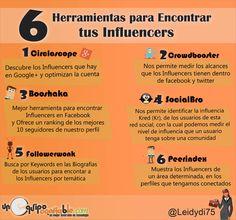 6 Herramientas para Encontrar tus Influencers