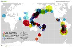 過去100年間に発生した巨大地震の震源地