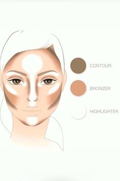 ▷ 1001 + tips and tricks to make a make-up con ▷ 1001 + conseils et astuces pour réaliser un maquillage contouring facile make a quick contouring with three products, use a basic foundation bronzer and highlighter for face makeup - Skin Makeup, Eyeshadow Makeup, Beauty Makeup, Eyeliner, Mac Mascara, Lipstick Mac, Eyebrow Makeup, Beauty Box, Simple Makeup