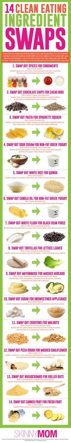 14+Clean+Eating+Ingredient+Swaps