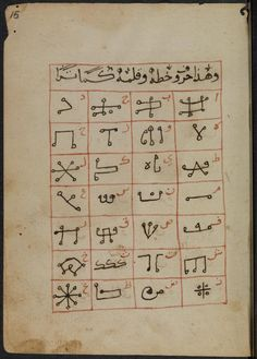 There was mention of a secret form of writing used by the Babis, but no one seems to know much about it. Notice the Arabic letters with the symbols. Ancient Scripts, Ancient Symbols, Voynich Manuscript, Illuminated Manuscript, Alphabet Symbols, Islamic Alphabet, Magic Symbols, Magic Book, Glyphs