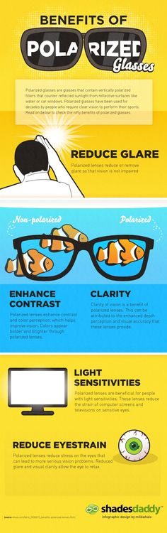 The benefits of polarized sunglasses. If you have wondered why we say polarized lenses are better, check out this graphic.