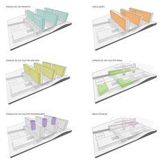 Galeria - Proposta finalista do concurso para a Moradia Estudantil da Unifesp Osasco / Albuquerque + Schatzmann arquitetos + Diego Tamanini + Felipe Finger - 18