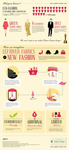 """Eco-fashion is becoming more mainstream. Etsy has more than 23,000 eco clothing listings and Pinterest has over 6,000 pages dedicated to """"eco-fashion"""". Green fashion shows are also now featured during many fashion weeks all over the world."""