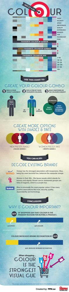 target with colour. How Color Can Impact Your Business | #Infographic