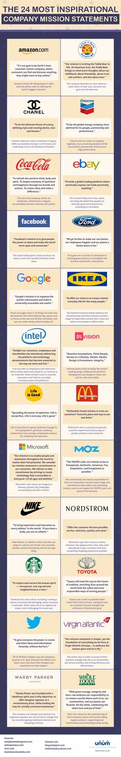 The 24 Most Inspirational Company Mission Statements - #Infographics #amazon #microsoft #intel #cocacola #ford #statement
