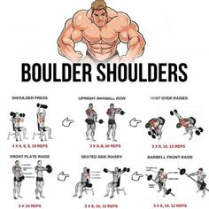 Shoulder workout - Top 5 Muscle Building Workouts You Should Be Doing – Shoulder workout Fitness Workouts, Weight Training Workouts, Gym Workout Tips, Dumbbell Workout, Fitness Tips, Model Workout, Bike Workouts, Swimming Workouts, Swimming Tips