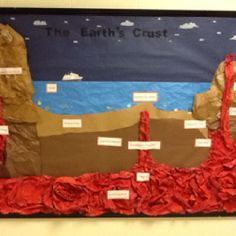 earth and volcano structures science board