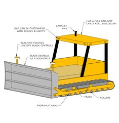 Twin Size Bulldozer Bed PLANS (pdf format), Create a Construction Themed Bedroom for your Child, Perfect for the DIY Woodworking Enthusiast Wood Pallet Furniture, Woodworking Furniture, Woodworking Shop, Woodworking Plans, Woodworking Videos, Woodworking Basics, Woodworking Machinery, Modern Furniture, Furniture Design