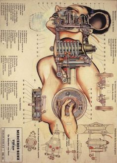 1927 poster by Fritz Kahn, who uses visual metaphors drawn from society (assembly lines, internal combustion engines, refineries, dynamos, telephones, etc.)  to describe the inner workings of the human body.