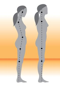 stand up straight! More than looking good it reduces wear and tear on you joints .....