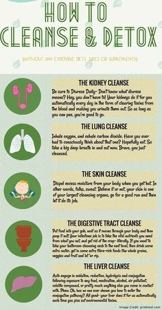 Kidney Cleanse Detox Check out my Science Based Body Cleanse and Detox Tips in my super fun Lung Cleanse, Liver Detox Cleanse, Detox Your Liver, Kidney Cleanse, Detox Your Body, Juice Cleanse, Natural Detox Cleanse, Full Body Detox, Lung Detox Juice