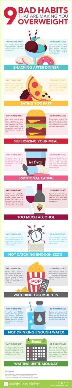 Infographic - 9 Bad Habits That Are Making You Overweight #UWeightLoss