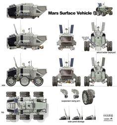 ArtStation - Last Days On Mars - Rover Final Design, Christian Pearce Mars Surface, Futuristic Art, Futuristic Vehicles, Space Exploration, The Martian, Concept Cars, Christian, Sci Fi, Zombie Apocalypse