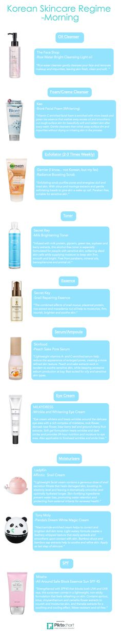 Korean Skincare facial routine to encourage others that their face is very important when meeting other people. Beauty Care, Beauty Skin, Health And Beauty, Beauty Makeup, Asian Skincare, Korean Skincare Routine, Organic Skin Care, Natural Skin Care, Diy Hair Mask
