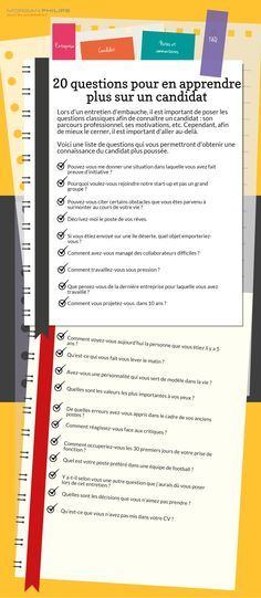 20 questions à poser en entretien dembauche pour mieux… 20 Questions, This Or That Questions, Job Work, Looking For A Job, Word Design, Essay Writing, Human Resources, Student Work, Job Search