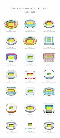 Stadiums icons / UEFA Champions League 1993-2013 on Behance