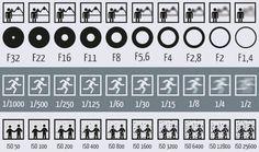 Dette bildet viser hvordan ISO, blender og lukkertid påvirker bildene. (Ill.: Skjermdump)