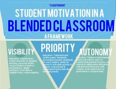 The+Benefits+Of+Blended+Learning