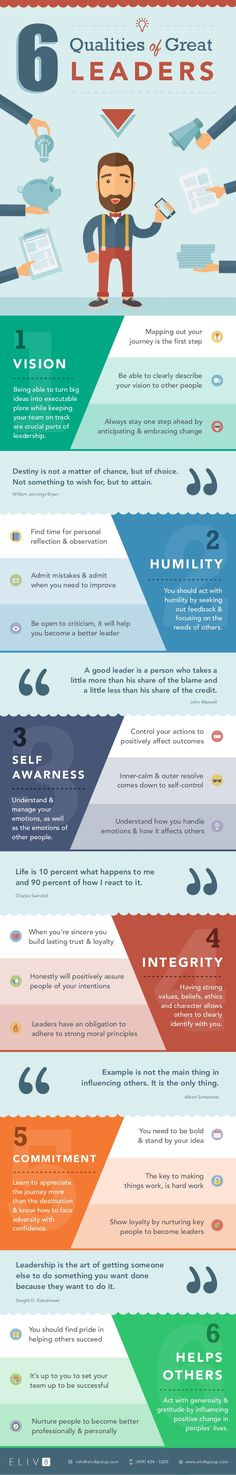 Top 6 Qualities of Great Leaders (Infographic) by ELIV8 Business Strategies via slideshare