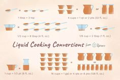 This liquid measurement chart converts cups, quarts, and spoons to fluid ounces. Also, a chart to convert fluid ounces to milliliters or liters. Liquid Conversion Chart, Liquid Measurement Conversion, Temperature Conversion Chart, Kitchen Measurement Conversions, Recipe Conversions, Metric Conversion Chart, Measurement Chart, Teaspoon Measurement, Measurement Converter
