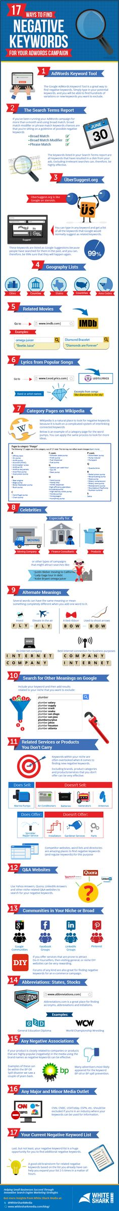 17-Ways to Find Negative Keywords Infographic
