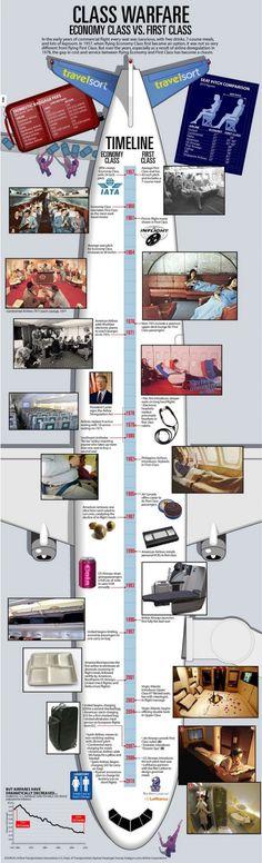 Airline class warfare.. Economy Class Vs. First Class #infographics