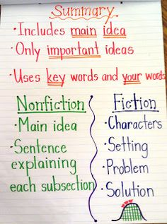 Teach Your Child to Read - Eclectic Educating: Nonfiction Summary - like the nonfiction tips - Give Your Child a Head Start, and.Pave the Way for a Bright, Successful Future. Summary Anchor Chart, Ela Anchor Charts, Reading Anchor Charts, Summarizing Anchor Chart, Teaching Language Arts, Teaching Writing, Preschool Kindergarten, Teaching Tools, Reading Lessons