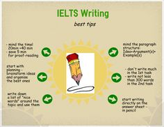 Academic writing skills for ielts macmillan