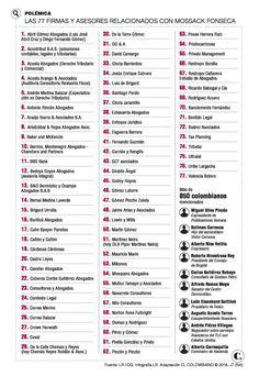 Panamá Papers: se menciona a 77 bufetes colombianos