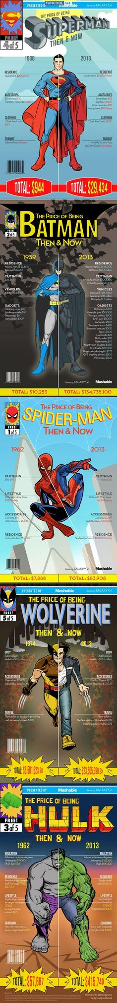 Super heroes (Skyrocketing cost of doing good in the world of super heroes).