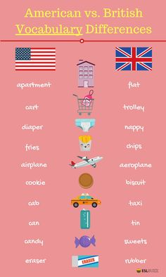 and British English: What Are The Important Differences? English learners are often confused about the difference between American and British English .English learners are often confused about the difference between American and British English . Teaching English Grammar, English Vocabulary Words, Learn English Words, English Phrases, English Writing, English Study, English Lessons, Learning English, English English