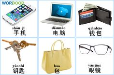 Wordoor Chinese - What do you carry when you go out? #chinese #mandarin #language