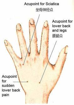 Hand Acupressure for lower back pain and sciatica, part 1 ... #prenatalmassagebenefits #acupuncturebackpain