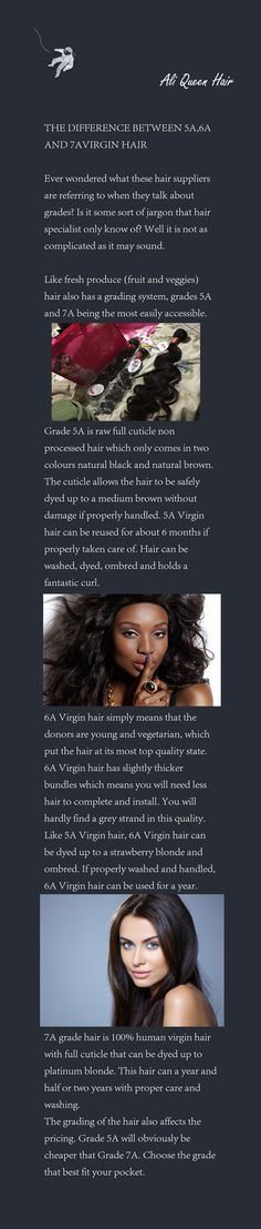 The different Between 5A, 6A,7A virgin hair~#hairtips #tips #humanhair #aliqueen #humanhairweave #hairweave #hariextension #hairweft #blackwomen #virginhair #5Ahair #6Ahair #7Ahair #bodywave #straight #deepwave #naturalwave #loosewave #brazilianhair #hairstyle #fashion #beauty