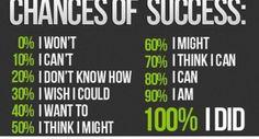 Giovedi 8 Marzo, 18:45  facebook live,  6 fattori essenziali per successo   personale, professionale ed economico!