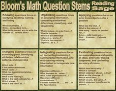 Reading Sage: Common Core Math Word Problems Test Practice. Using Blooms level of thinking these problems are designed to reach all learners